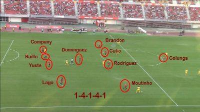 Sistema de Juego RCD Mallorca 1-4-1-4-1
