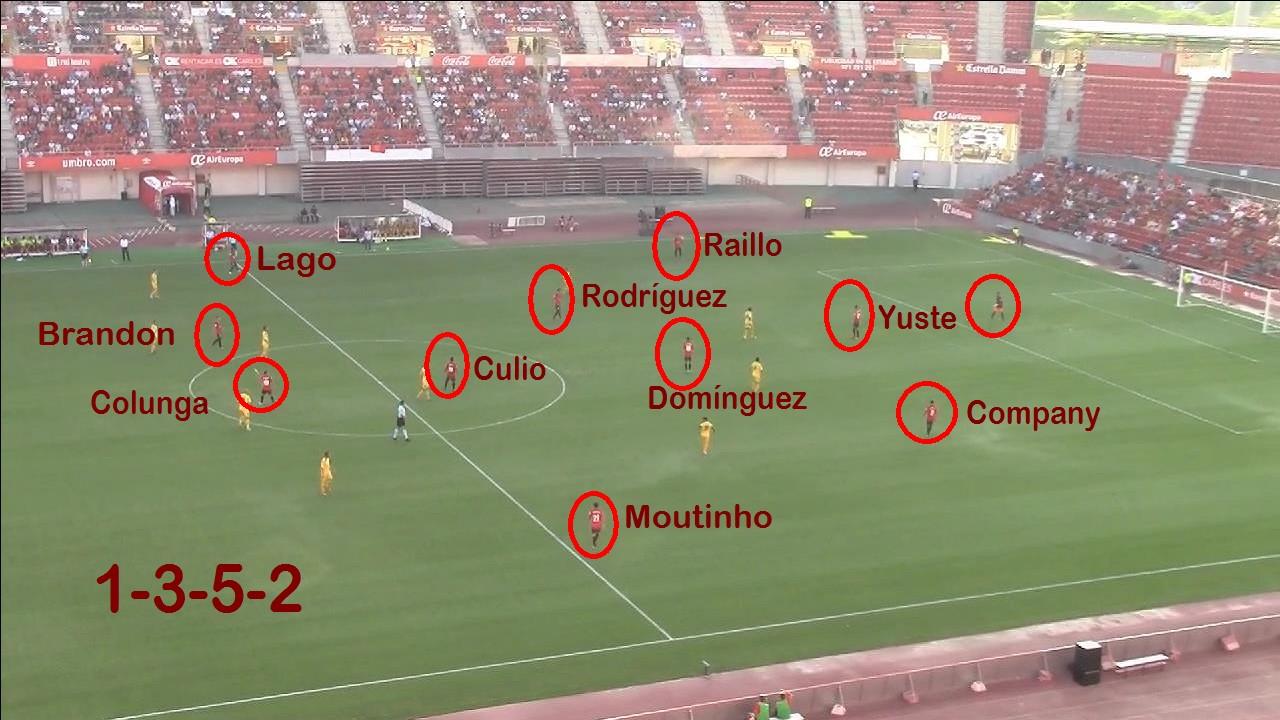 Sistema de Juego RCD Mallorca 1-3-5-2