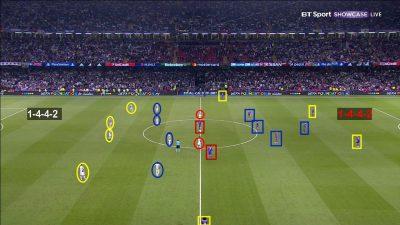 Sistemas de Juego. Final Champions League 16/17 Juventus 1 - Real Madrid 4