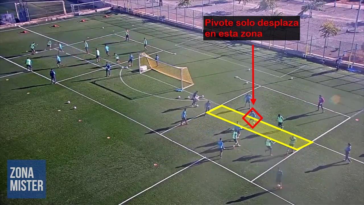 Rondo 6x3+2. Ejercicio Entrenamiento de Fútbol Javi Calleja