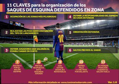 11 Claves para la organización de los Saque de Esquina defendidos en Zona