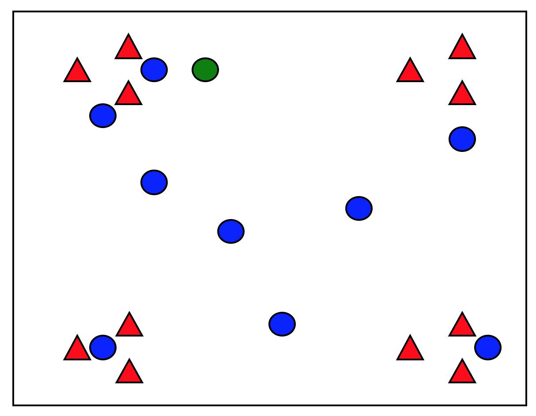Juego de los Triángulos. Ejercicio de entrenamiento de fútbol aplicado al Calentamiento del Fútbol Base.