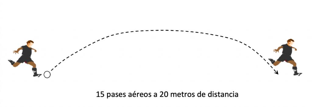 Ejercicio Analítico de Pases