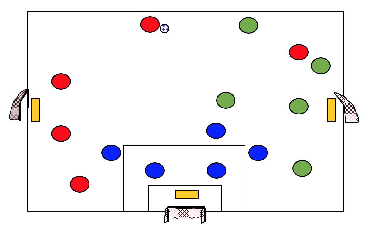 Ejercicio entrenamiento fútbol: 3 Porterías - 3 Equipos. Libro o Ebook. Métodos de Entrenamiento aplicados al Fútbol. Metodología del Fútbol. Toni Matas Barceló
