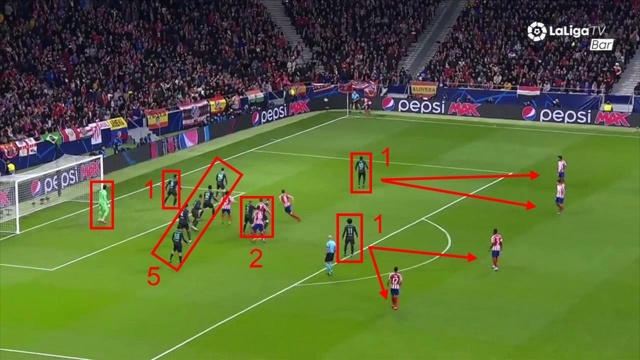 Gol Saúl Ñiguez. Atlético Madrid 1 - Liverpool 0. Champions League 19/20